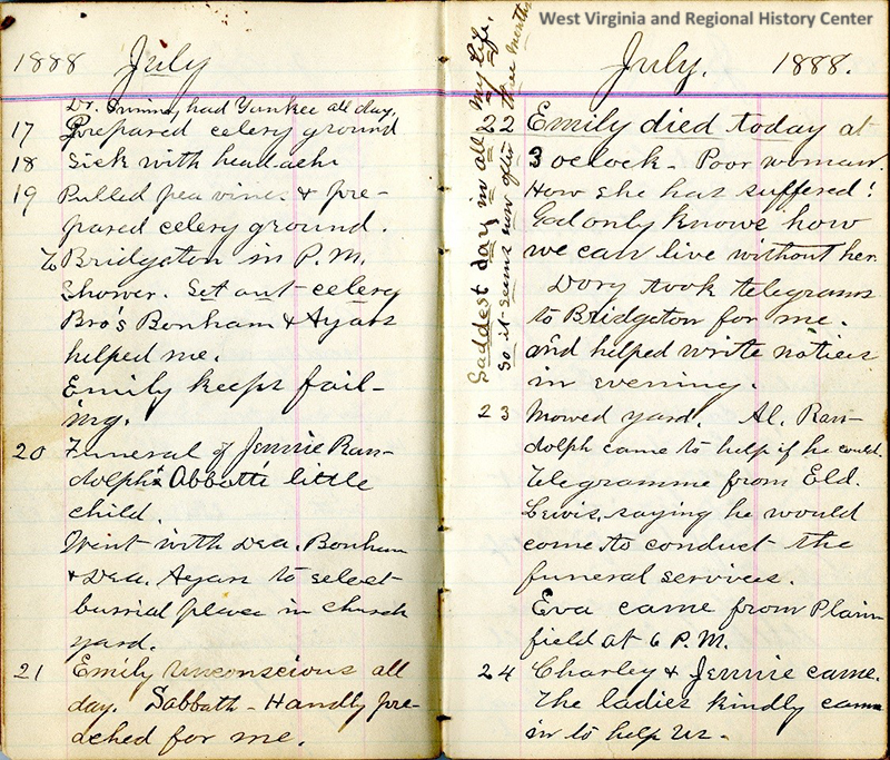 Page from Theodore Gardiner's diary, July 1888