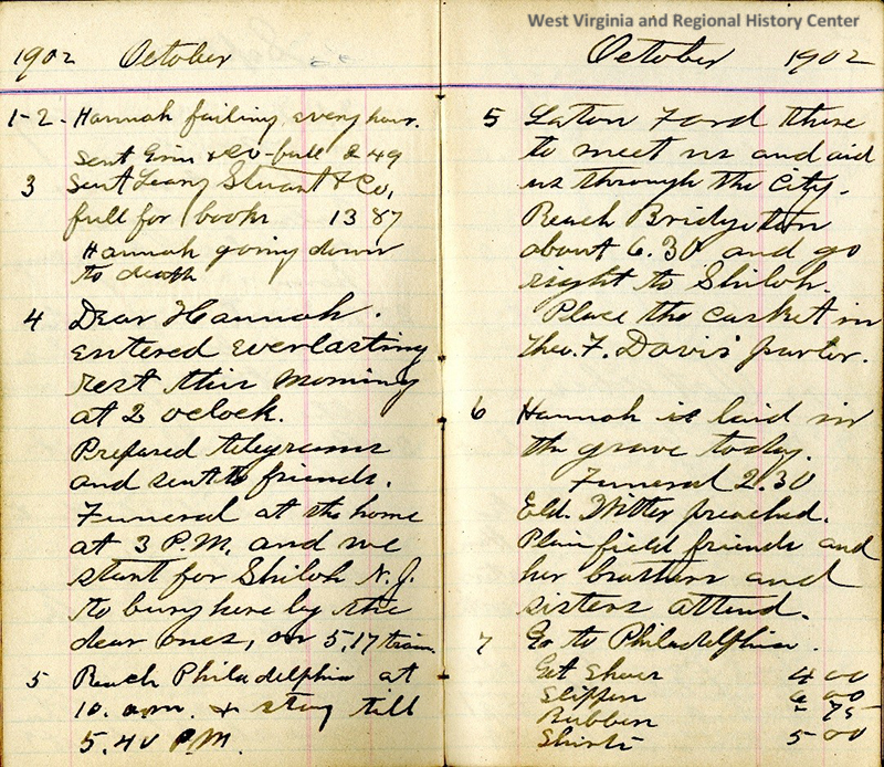 Page from Theodore Gardiner's diary, October 1902