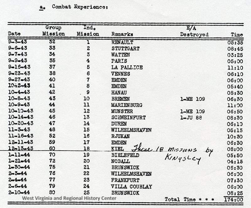 Excerpt from an official military memorandum regarding B-17 waist gunner Charles Schrack, 1944
