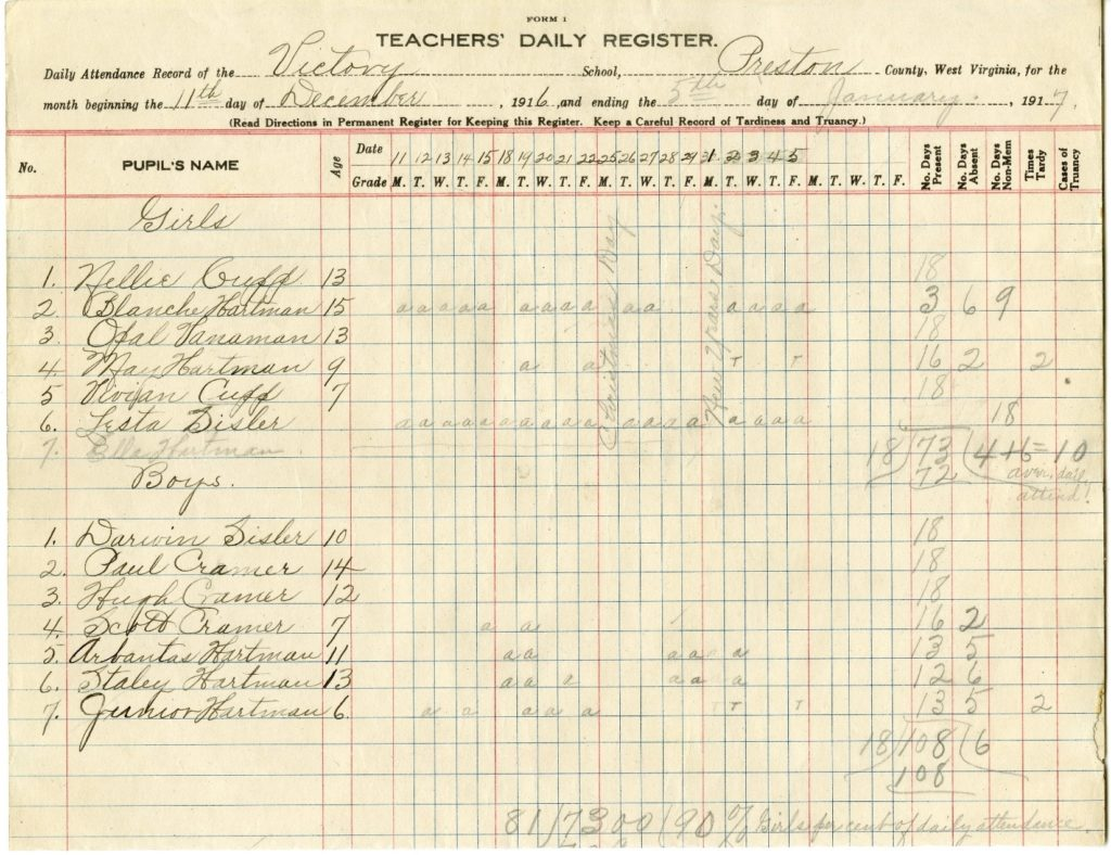 Teachers Daily Register with student names and absences